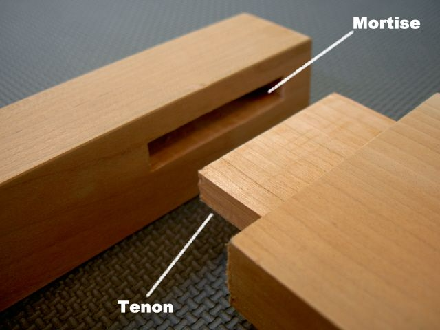 ... exactly and usually has shoulders that seat when the joint fully enters the mortice hole. The joint may be glued pinned or wedged to lock it in place. & What is an M \u0026 T door | What is Mortise and Tenon | Mortice and ...